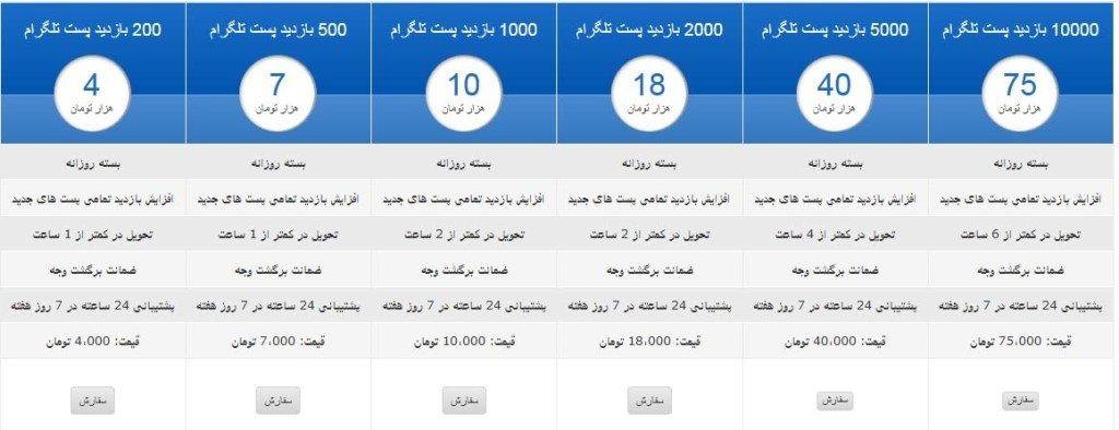 view-price-1024x394 افزایش بازدید پکیج افزایش بازدید پست های کانال تلگرام view price