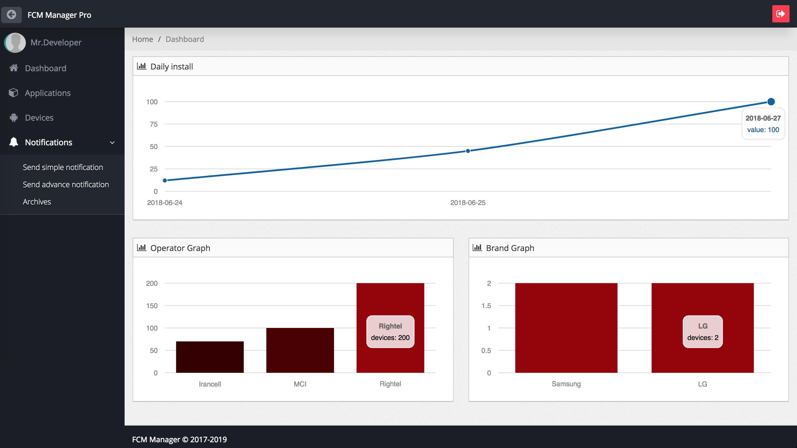 dashboard - اسکریپت پنل پوش نوتیفیکیشن حرفه ای فایربیس   ارسال ۱۱ نوع نوتیفیکیشن مختلف